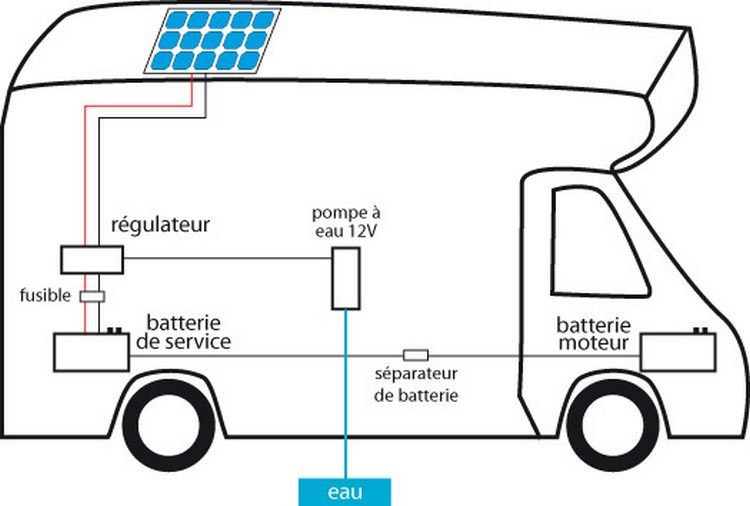 installation panneau solaire pile combustible batterie. Black Bedroom Furniture Sets. Home Design Ideas
